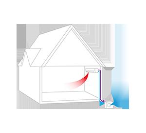 hur fungerar luftvärmepump