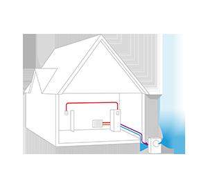 luftvärmepump pris med installation